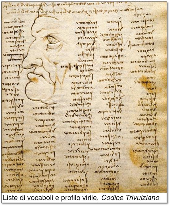 Leonardo da Vinci – Codice Trivulziano