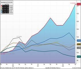 palladium-chart.jpg