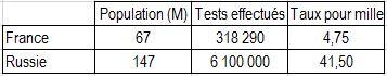 Tests_France_Russie.jpg
