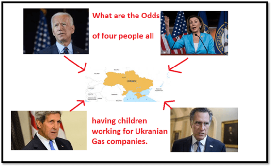 Children of the Ukraine