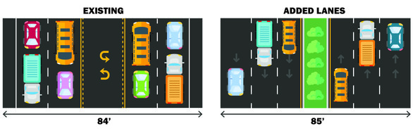 Existing Rockville Road and Added Lanes Option