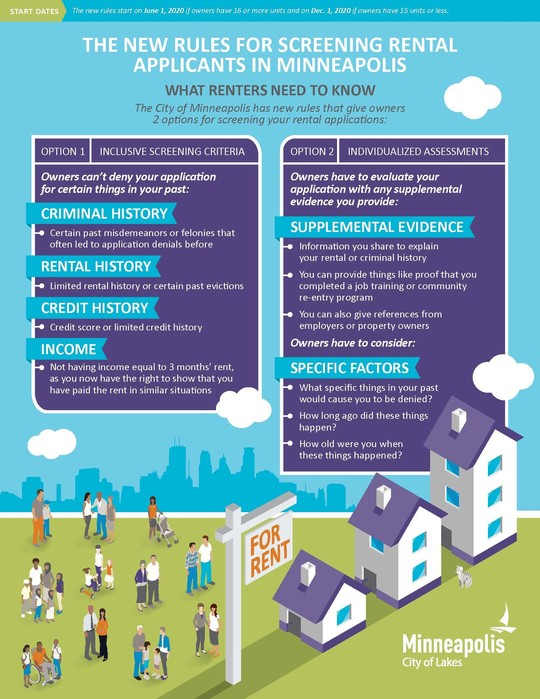 renter protections graphic with information