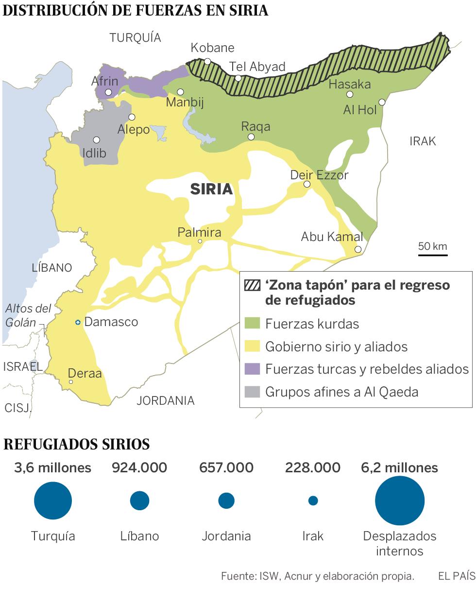 Kurdos Siria