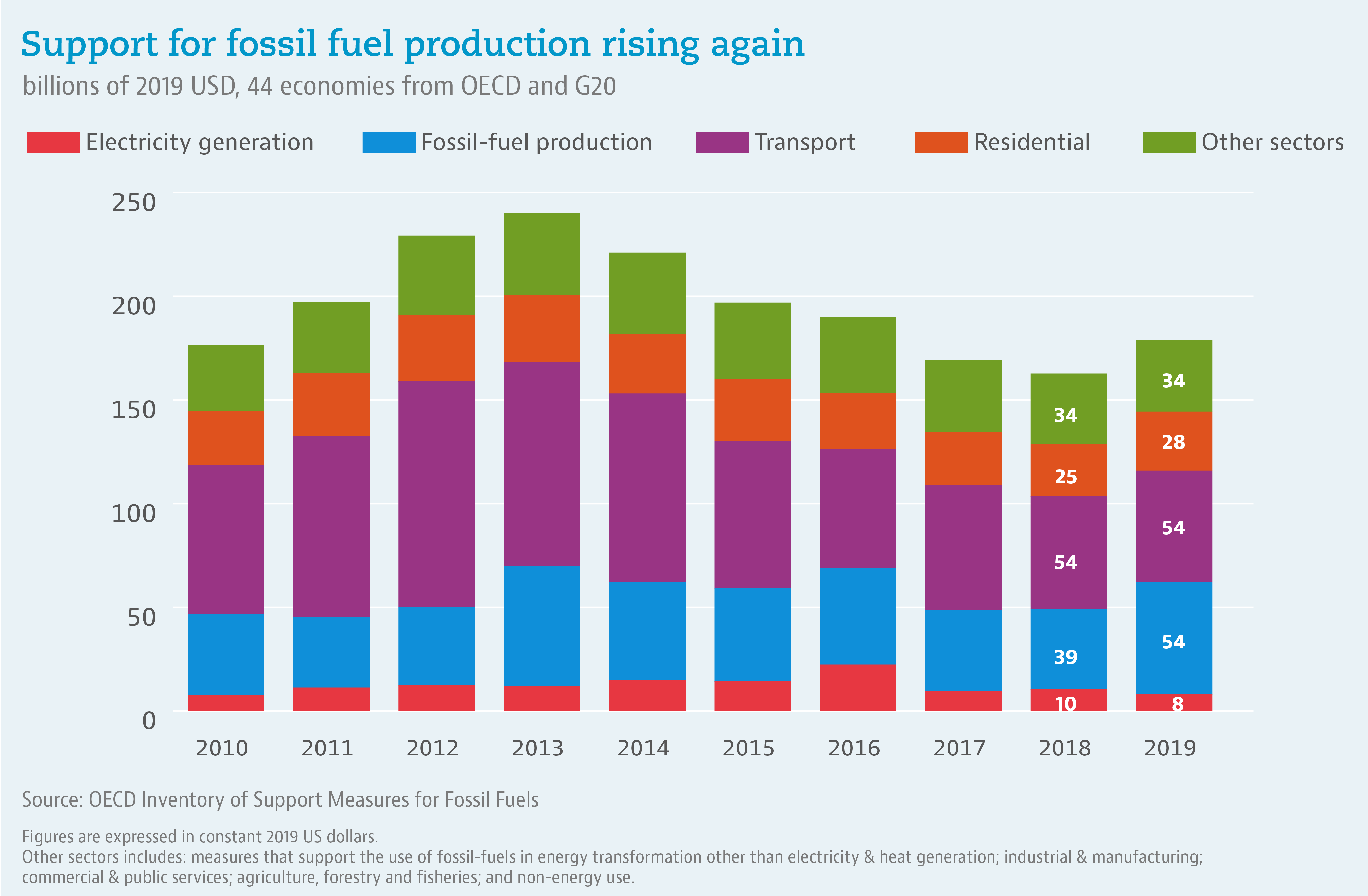 Fossil_Fuels_PressRelease_modified subtitle-01.png
