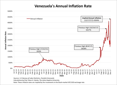 bieudo_lamphat_venezuela
