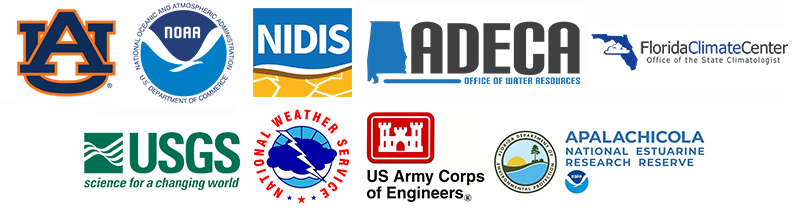 Partner logos for the ACF Monthly Webinar Series