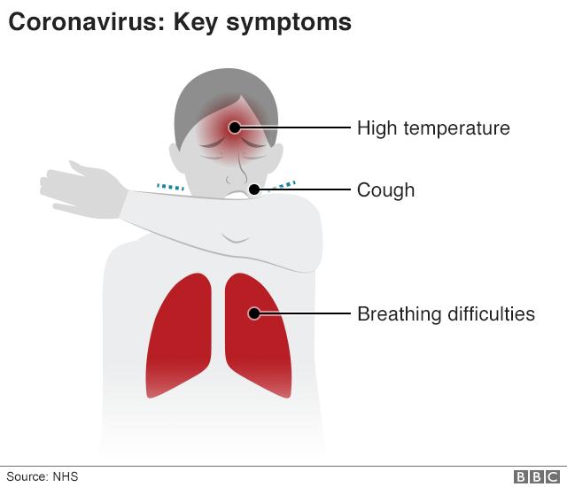 111224912 coronavirus key symptoms uk 640-nc