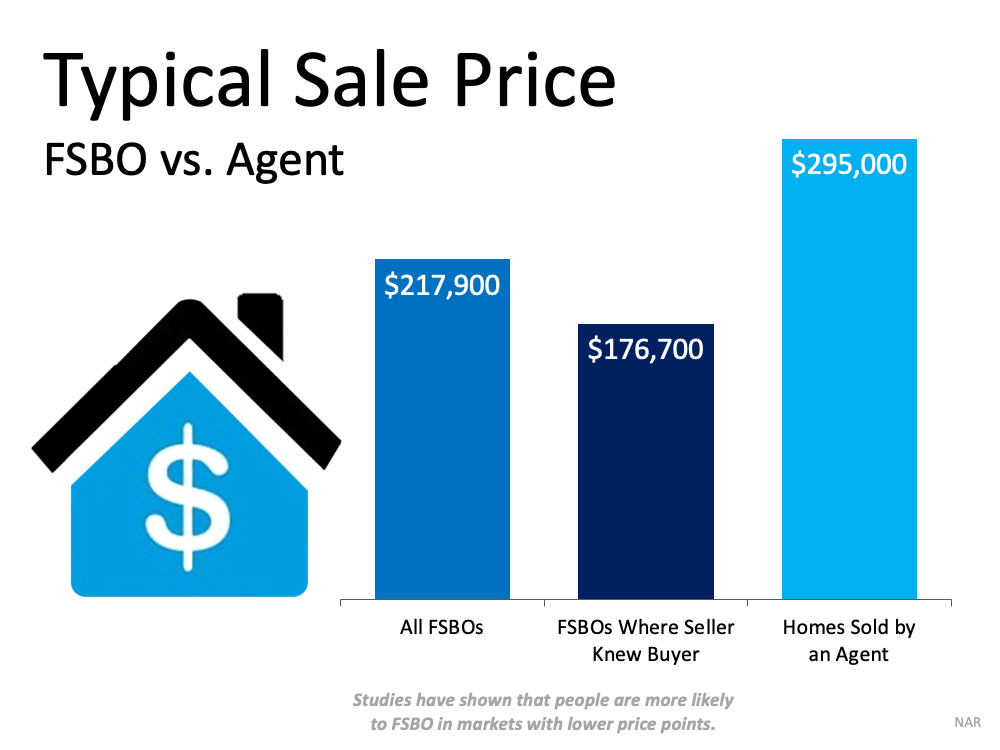 Don't Sell on Your Own Just Because It's a Sellers' Market   MyKCM