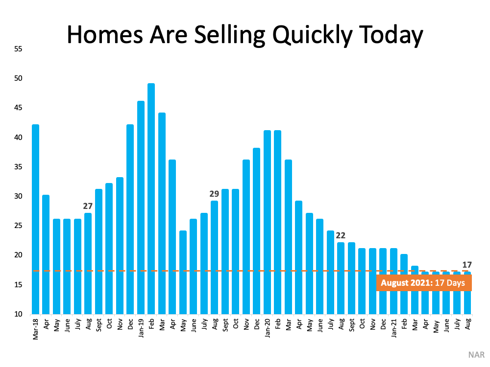 What Do Past Years Tell Us About Today's Real Estate Market?   MyKCM