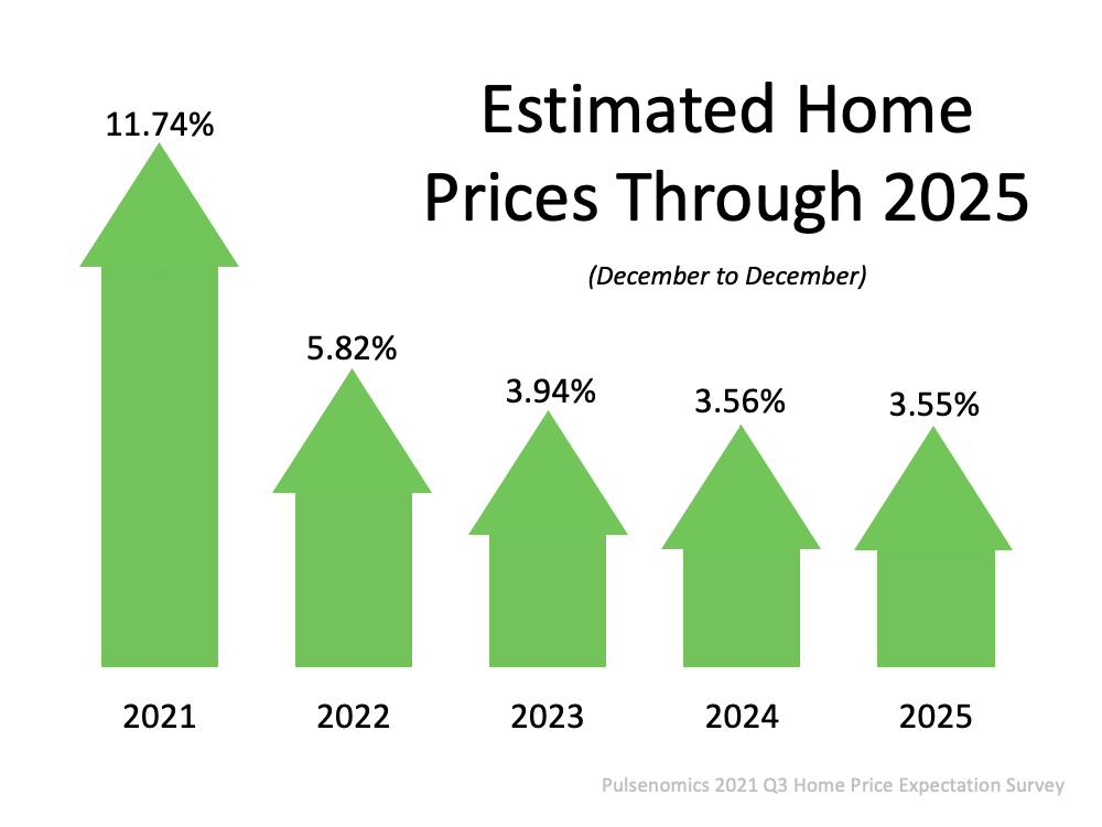 What Does the Future Hold for Home Prices?   MyKCM