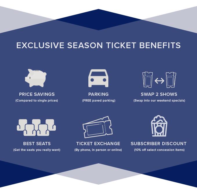 Broadway Series Benefits