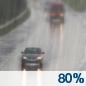 Thursday: Rain.  High near 48. Chance of precipitation is 80%.
