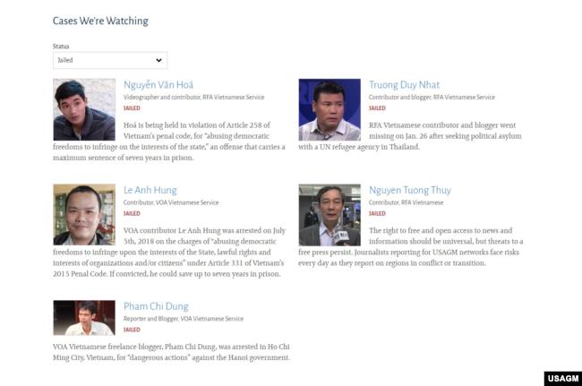 Các nhà báo Nguyễn Văn                                         Hóa, Trương Duy Nhất, Lê Anh                                         Hùng, Nguyễn Tường Thụy, Phạm                                         Chí Dũng, là những cộng tác viên                                         của VOA và RFA thuộc USAGM, đang                                         bị chính quyền Việt Nam giam                                         giữ.