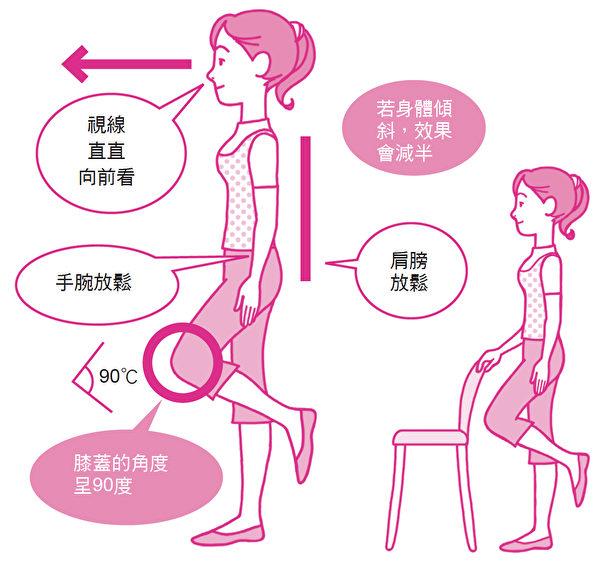 強化骨骼的火鶴體操:單腳站立。(世茂出版提供)