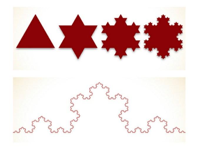 fractals_KochCurve.jpg?resize=680%2C509