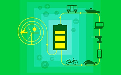 Nobel Prize in Chemistry rewards development of lithium-ion battery