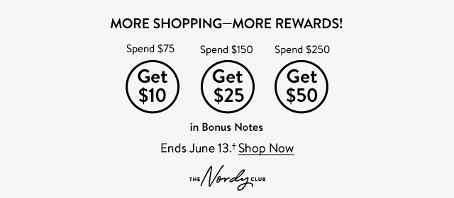 mail?url=https%3A%2F%2Fimage.e.nordstrom