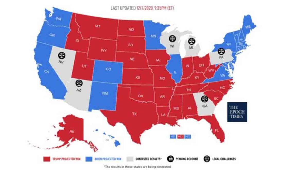 Kết quả bầu cử Tổng thống Hoa Kỳ năm 2020 chưa được xác định khi mà các thách thức pháp lý đang đến hồi gay cấn. (The Epoch times)