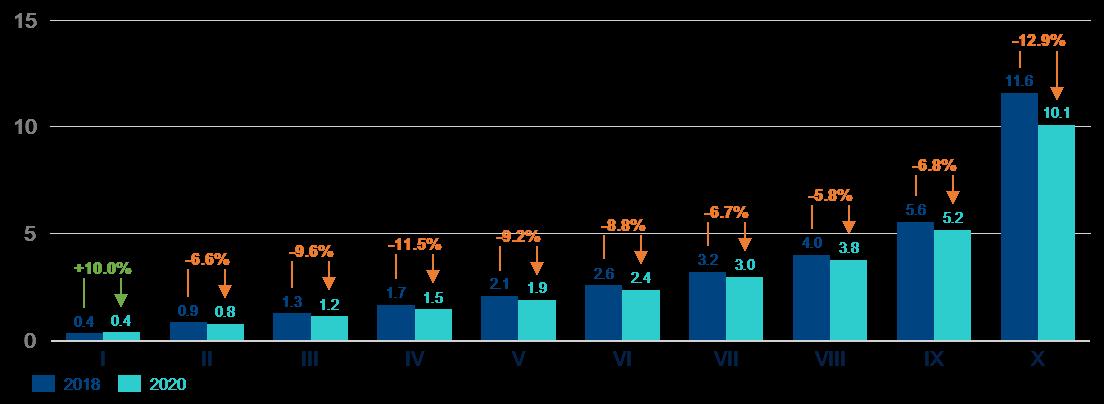 Gráfico  Descripción generada automáticamente con confianza media