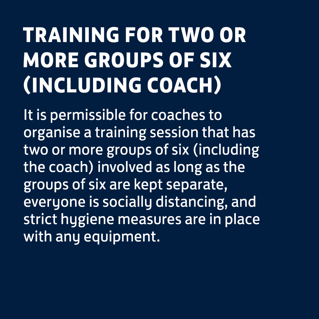 Training for 2 or more groups of 6