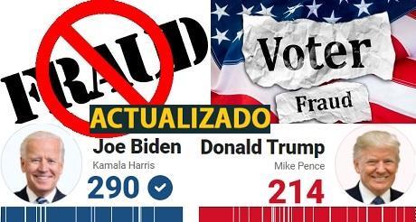 Fraude electoral EEUU actualizado