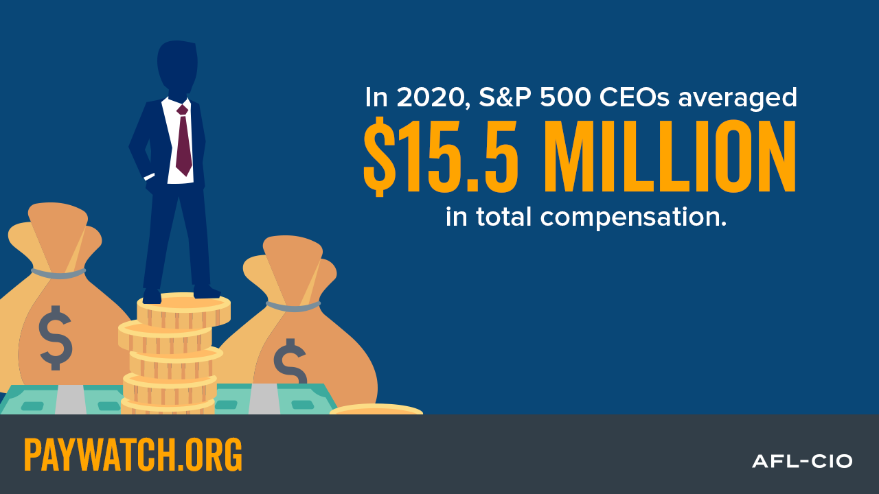 Workers make $1? CEOs make $299.