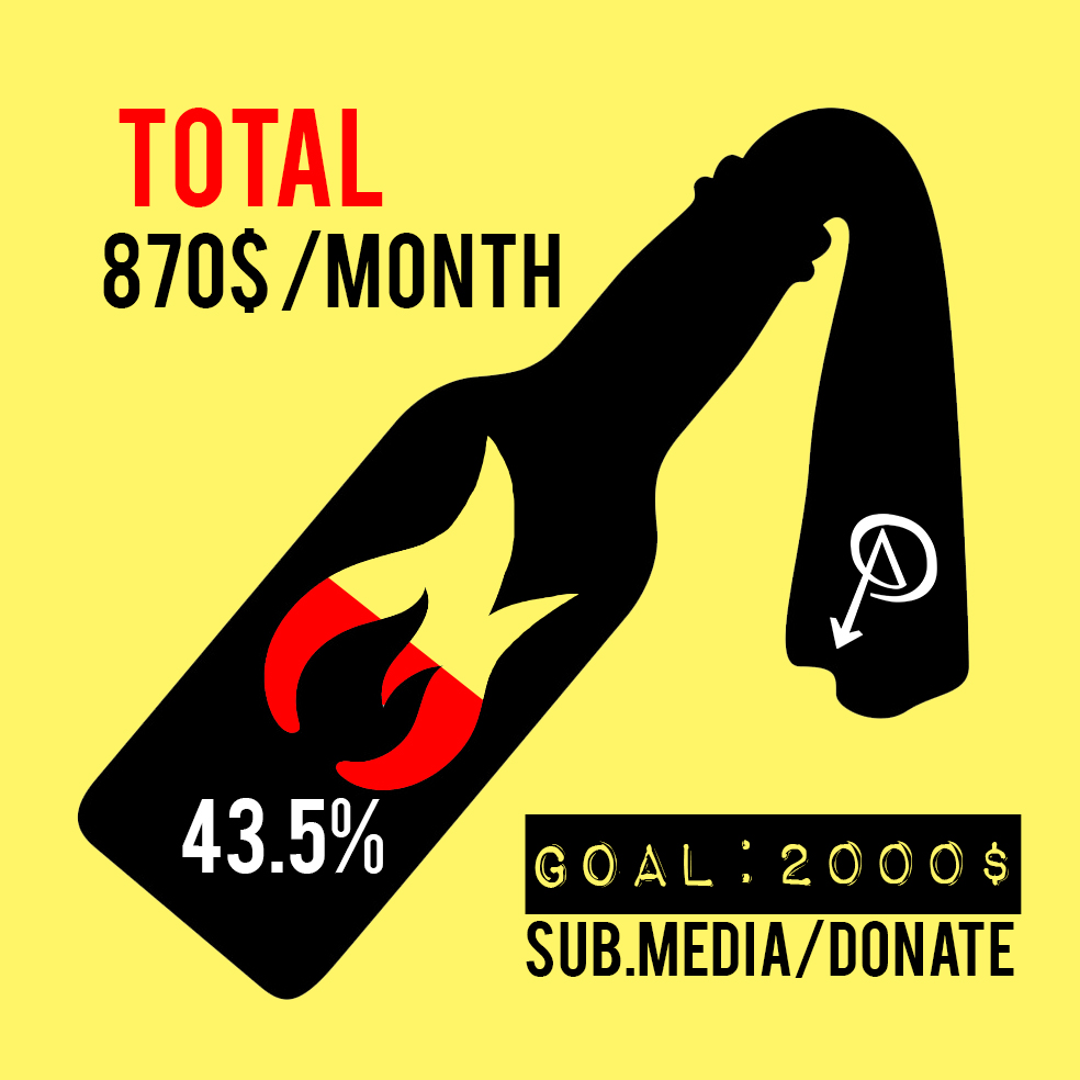 Fundraiser Total: 43.5% of $2000 per month