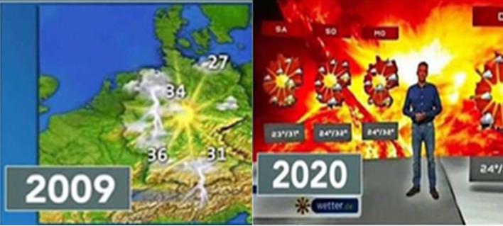 Vom Wetterbericht zur Klimahysterie: So geht Manipulation