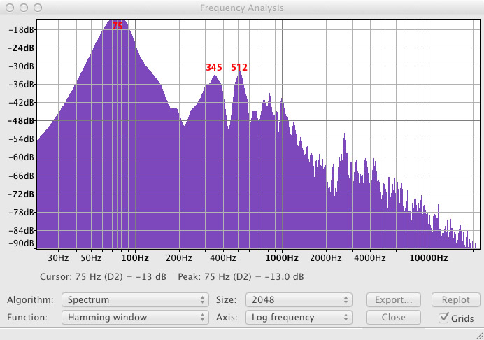 Sound Measurement