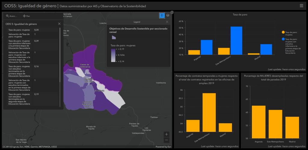 Cuadro de mando elaborado a partir de ODS Maps, que muestra indicadores relacionados con la igualdad de género (ODS 5)
