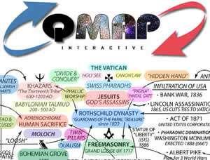 QMap Interactive