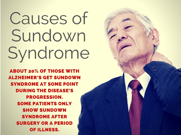 Image result for sundowner syndrome