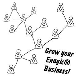 Grow your Enagic Business
